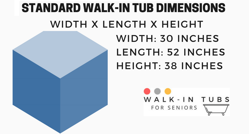 dimensions of standard walk in bathtub